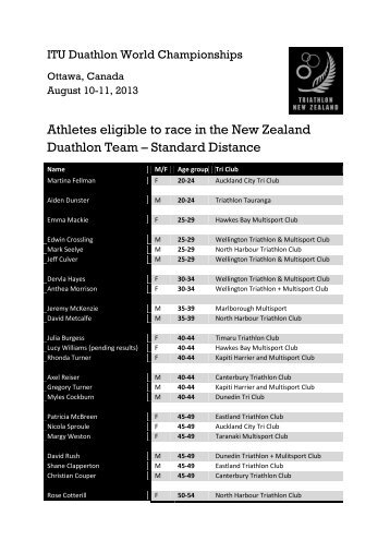 Team list for standard distance - Triathlon New Zealand
