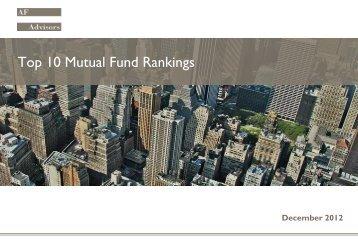 Top 10 - Mutual Funds - Iex