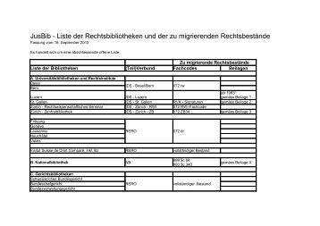 JusBib - Liste der Rechtsbibliotheken und der zu migrierenden ...