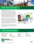 Product Portfolio Flyer - Universal: Acoustic Silencers - Page 2