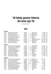 10-bästa genom tiderna All-time top-10