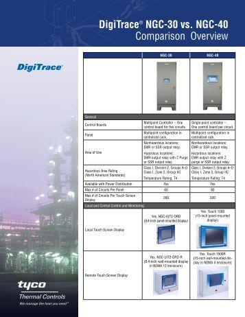 Acs Pcm2 5 Pentair Thermal Management