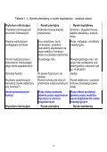Wykład 1 Rynek kapitałowy jako środowisko inżynierii finansowej - Page 6