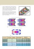 Server Rack Cooling Solutions - Stulz - Page 5
