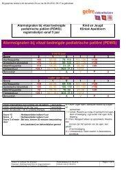 Alarmsignalen bij vitaal bedreigde pediatrische patiënt (PEWS) - VMS