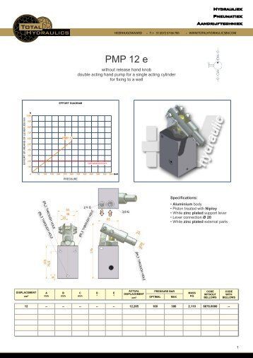 PDF Handpompen PMP - Total Hydraulics BV