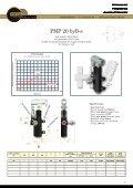 PDF Handpompen PMP - Total Hydraulics BV - Page 3