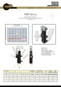 PDF Handpompen PMP - Total Hydraulics BV - Page 4