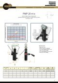 PDF Handpompen PMP - Total Hydraulics BV - Page 6