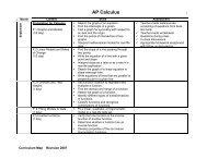 Curriculum Map 2002- 2003 Third Grade Elementary Art