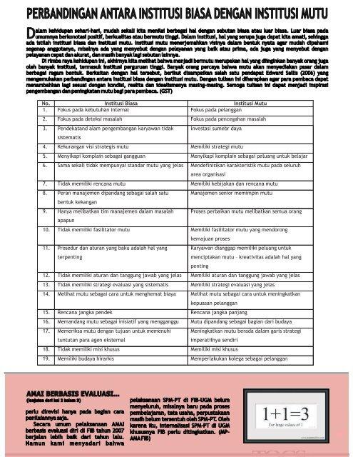 17.Edisi_November_2007 - Kantor Jaminan Mutu - Universitas ...