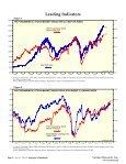 Strategist's Handbook - Dr. Ed Yardeni's Economics Network - Page 3