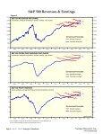 Strategist's Handbook - Dr. Ed Yardeni's Economics Network - Page 4
