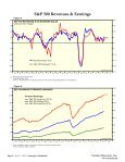 Strategist's Handbook - Dr. Ed Yardeni's Economics Network - Page 5