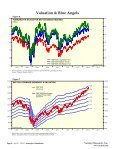 Strategist's Handbook - Dr. Ed Yardeni's Economics Network - Page 6