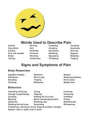Words Used to Describe Pain Signs and Symptoms of Pain