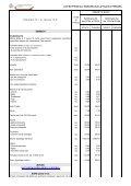 LISTINO 16 - Camera di Commercio di Ferrara - Page 7