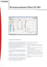 Nitrierkennzahlmodul Offline ECS-NKZ - Stange Elektronik GmbH