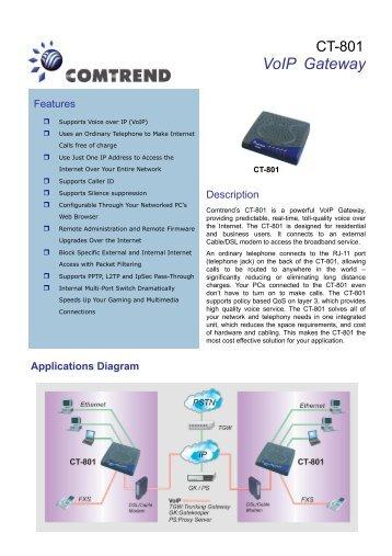 CT-801 VoIP Gateway
