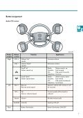 Self-Study Programme 235 The Multi-Function Steering ... - Volkspage - Page 2