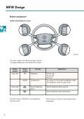 Self-Study Programme 235 The Multi-Function Steering ... - Volkspage - Page 3