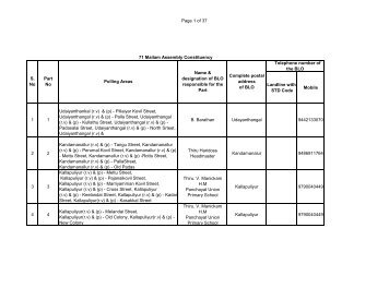 BLO LIST-2011 AC-071 - Elections.tn.gov.in