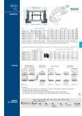 Chaines porte-câbles - série SL - SERMES - Page 3