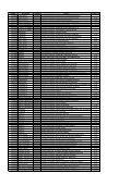 Idego 2011 - Anos Finais - Page 2