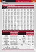 Rocast US_2009 Benzi fierastrau mod.cdr - Page 2