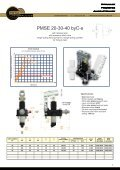 PDF Handpompen PMSE - Total Hydraulics BV - Page 3