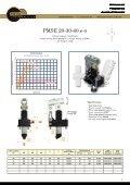 PDF Handpompen PMSE - Total Hydraulics BV - Page 4