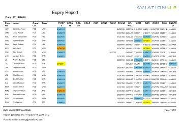 Expiry Report - Aviation42