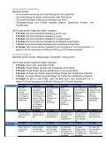 Schriftliche Prüfung B1 Aufbau und Ablauf der Prüfung Punktezahl ... - Page 2