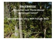 ERGEBNISSE - Umweltdachverband