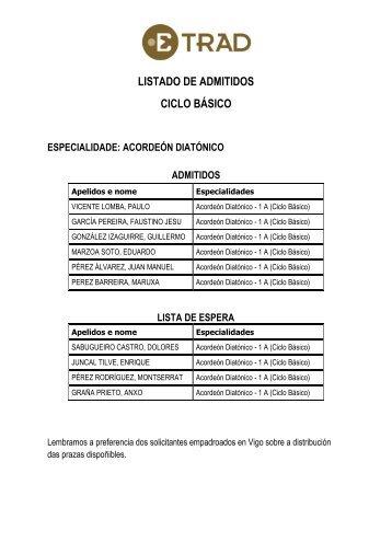 LISTADO DE ADMITIDOS CICLO BÁSICO - Concello de Vigo