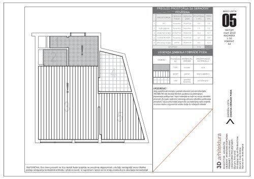 download projekta - Arhitektura
