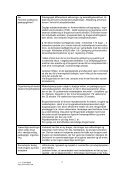 Tilsynsrapport Døves vaskeri - Center for døve - Page 7