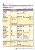 LES ECOLES DU SECTEUR SOCIAL - Orientation - Page 6