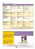LES ECOLES DU SECTEUR SOCIAL - Orientation - Page 7
