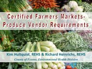 Certified Farmers Markets- Produce Sampling Requirements