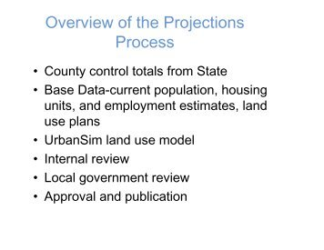 Overview of the Projections Process