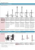 Kistler Pressure Sensors… - techno volt - Page 3
