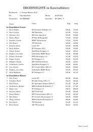Ergebnisliste: 3. German Masters 2012