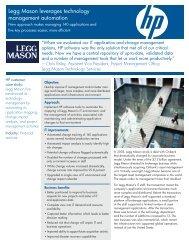 Legg Mason - Zift Solutions