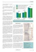 Inserate Antidpressiva-neu - Seite 5