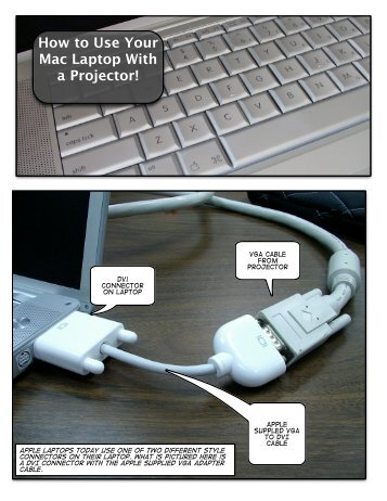 How to Use Your Mac Laptop With a Projector!
