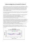 Volumenmeßgeräte aus Kunststoff in Klasse A - Bürkle GmbH - Page 2