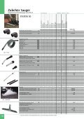 Download Zubehör System 50 - Wap Nilfisk Alto Shop - Page 2