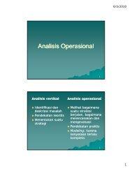 Analisis Operasional - KMPK