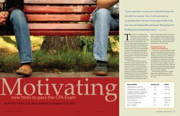 Motivating - WICPA